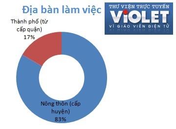 3._ksthuongtet_dia_ban_lam_viec
