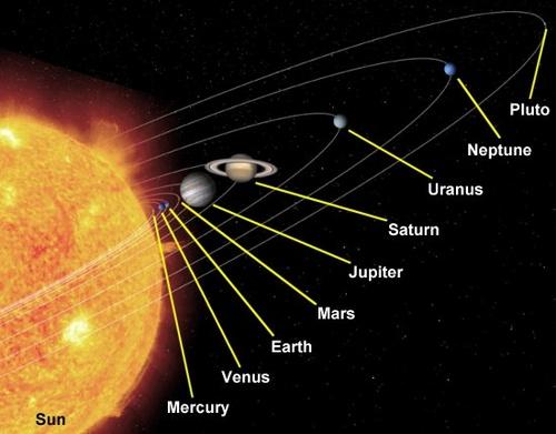 solar-system_500