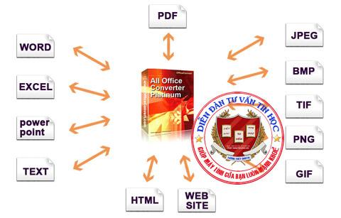 pdf_to_all_file_adv_pic