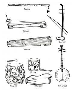cụ truyền thống Việt Nam (*): Những dấu vếtcònlại